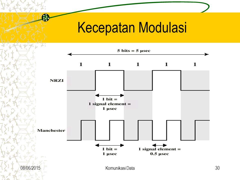Kecepatan Modulasi 16/04/2017 Komunikasi Data