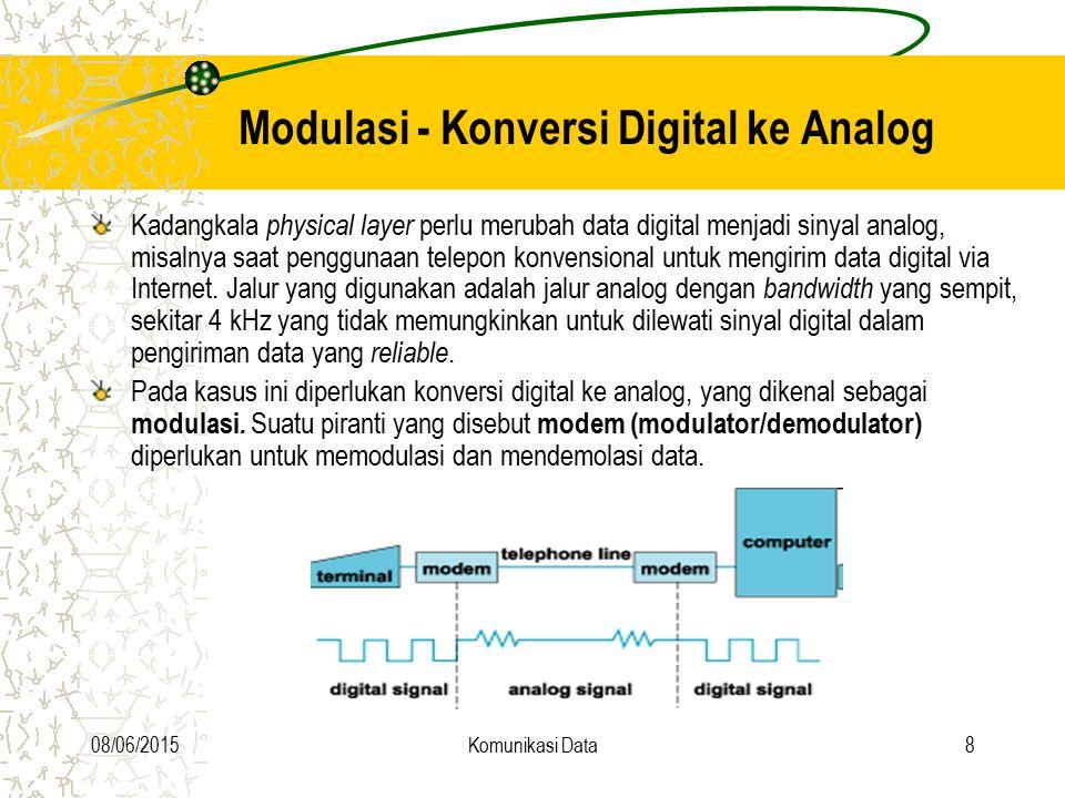 Modulasi - Konversi Digital ke Analog
