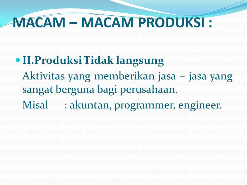 MACAM – MACAM PRODUKSI :