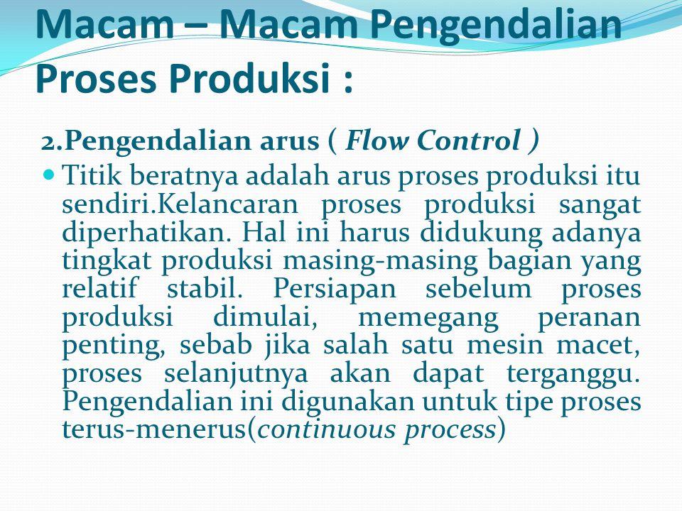 Macam – Macam Pengendalian Proses Produksi :