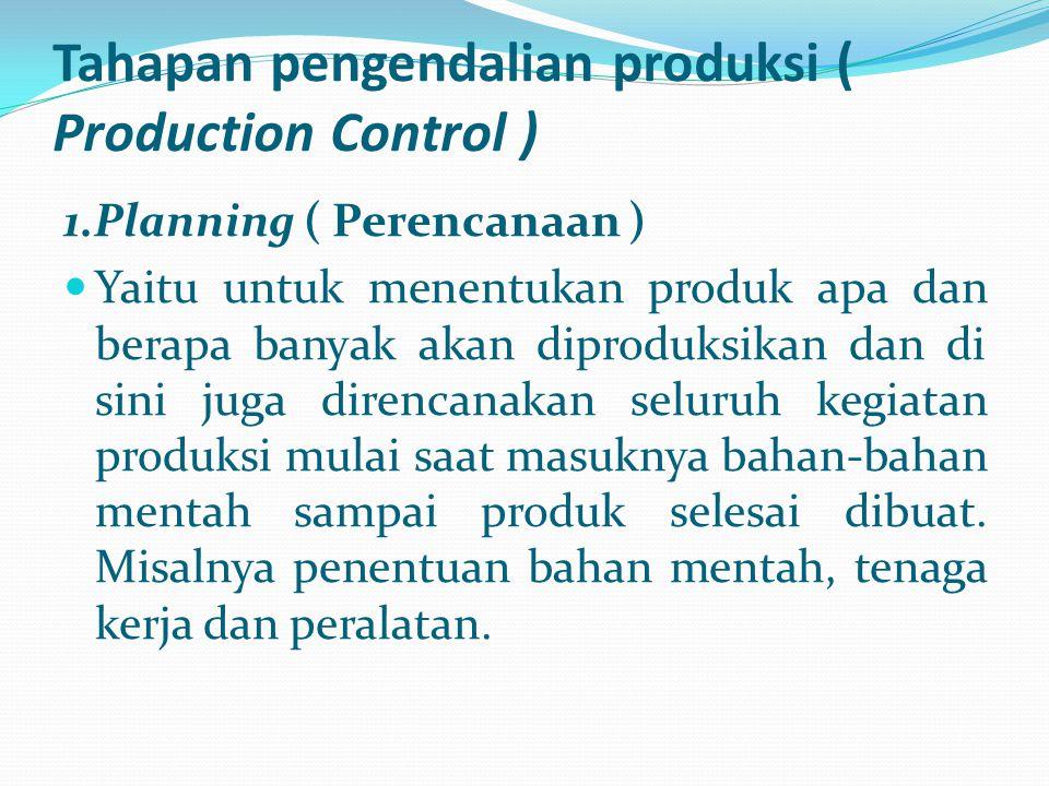 Tahapan pengendalian produksi ( Production Control )