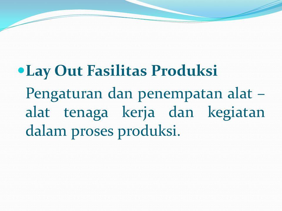 Lay Out Fasilitas Produksi