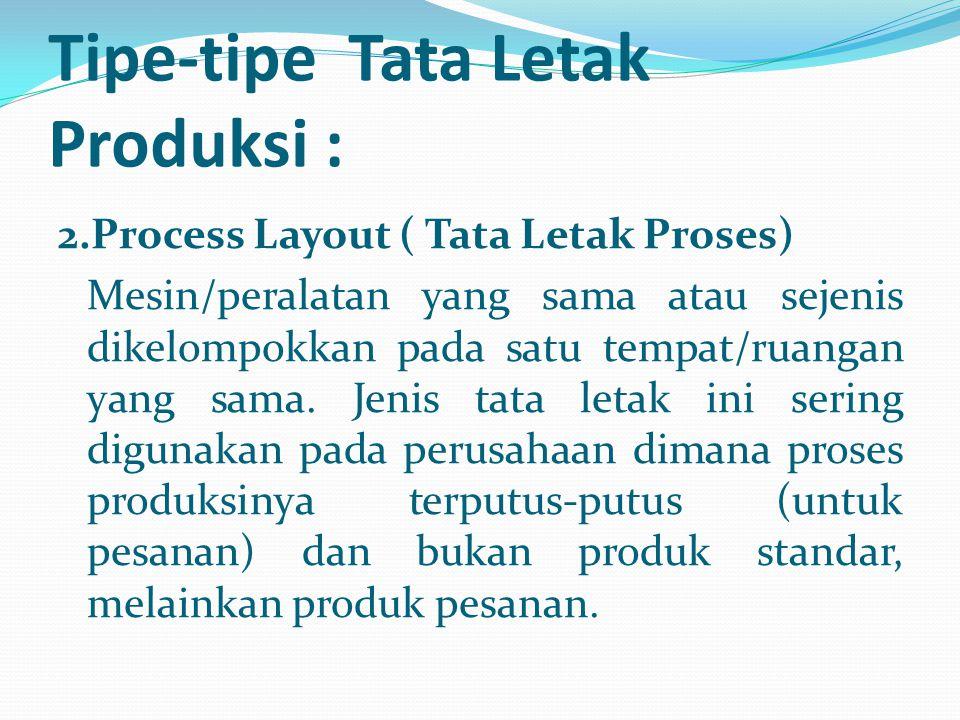 Tipe-tipe Tata Letak Produksi :