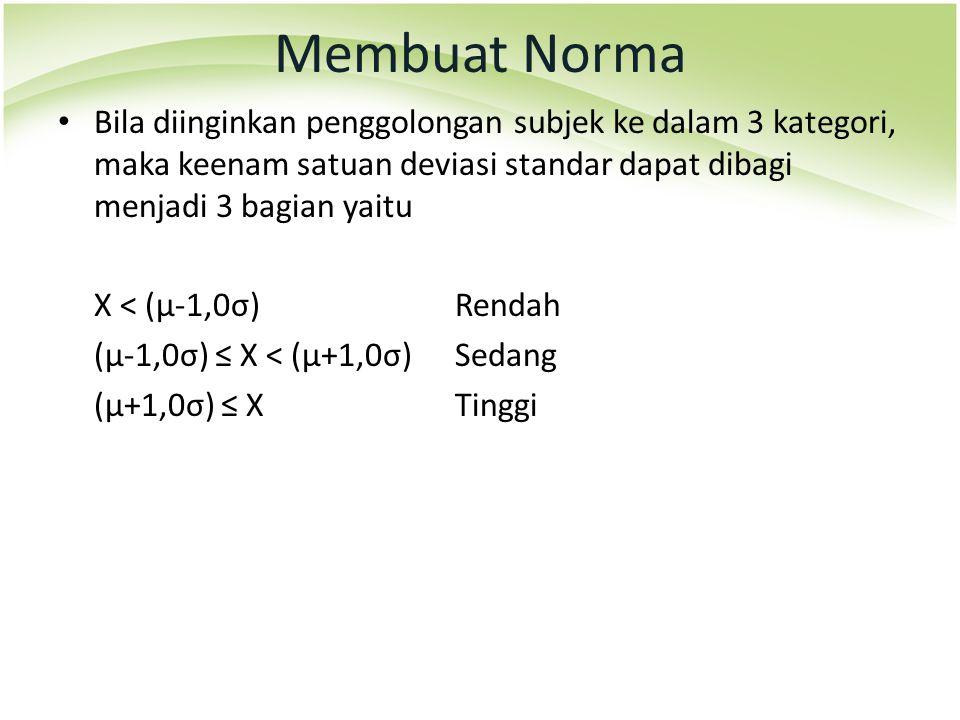 Membuat Norma Bila diinginkan penggolongan subjek ke dalam 3 kategori, maka keenam satuan deviasi standar dapat dibagi menjadi 3 bagian yaitu.