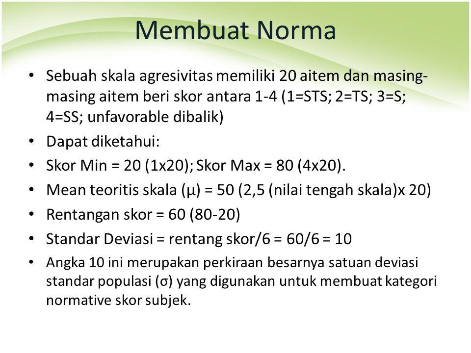 Membuat Norma Sebuah skala agresivitas memiliki 20 aitem dan masing-masing aitem beri skor antara 1-4 (1=STS; 2=TS; 3=S; 4=SS; unfavorable dibalik)