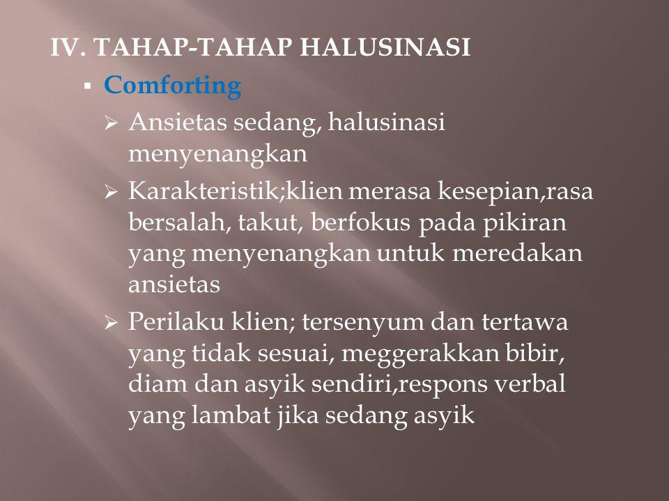 IV. TAHAP-TAHAP HALUSINASI
