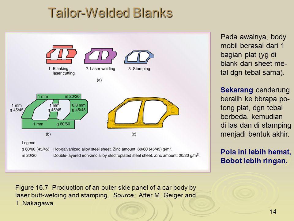 Tailor-Welded Blanks Pada awalnya, body mobil berasal dari 1