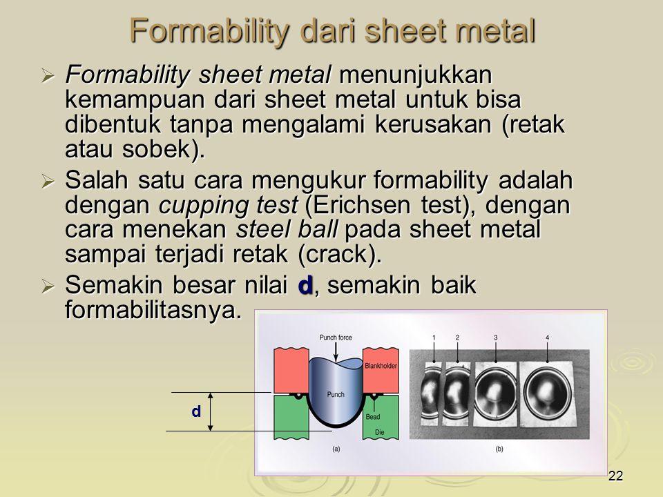 Formability dari sheet metal