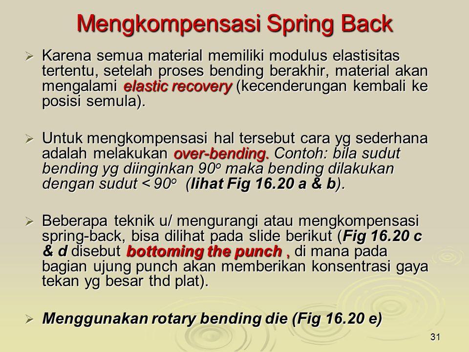 Mengkompensasi Spring Back