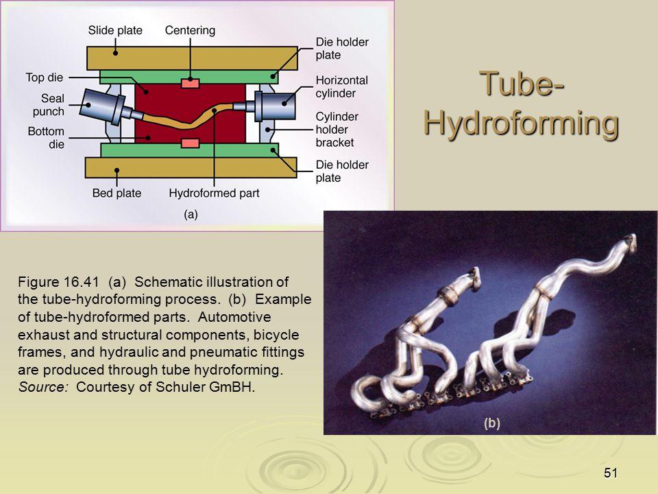 Tube-Hydroforming