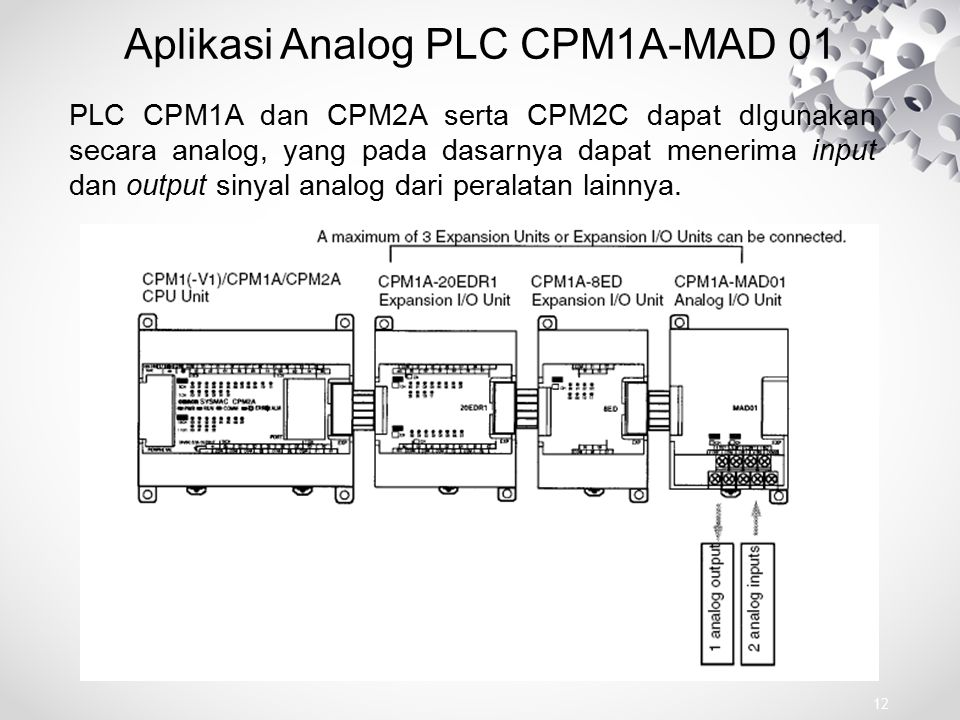 Aplikasi Analog PLC CPM1A-MAD 01