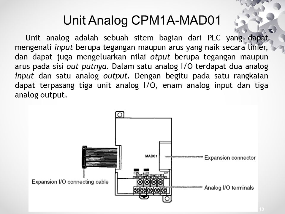 Unit Analog CPM1A-MAD01