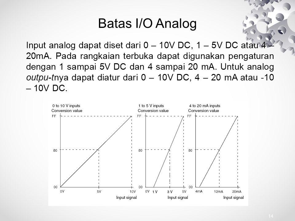 Batas I/O Analog