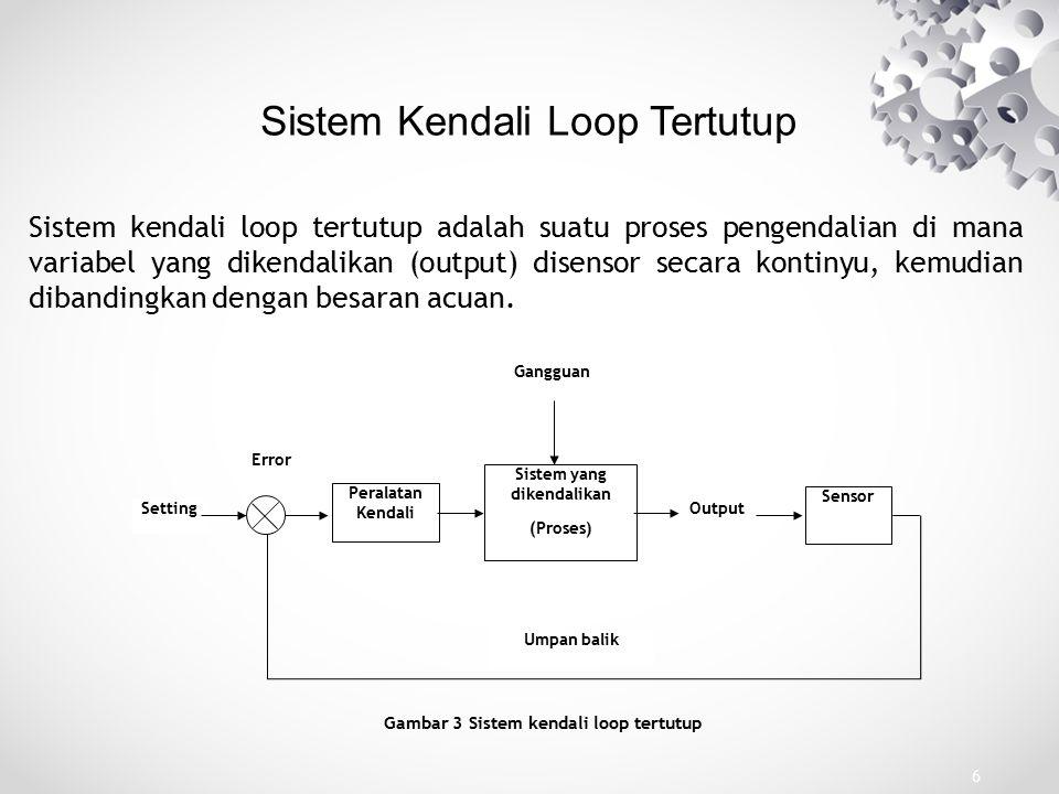 Sistem Kendali Loop Tertutup