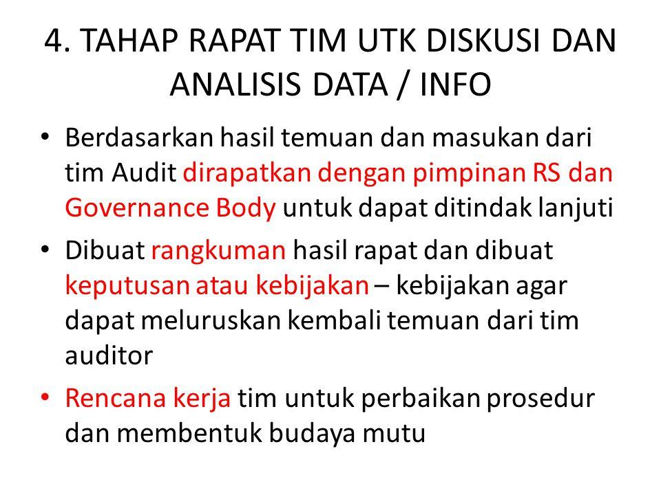 4. TAHAP RAPAT TIM UTK DISKUSI DAN ANALISIS DATA / INFO