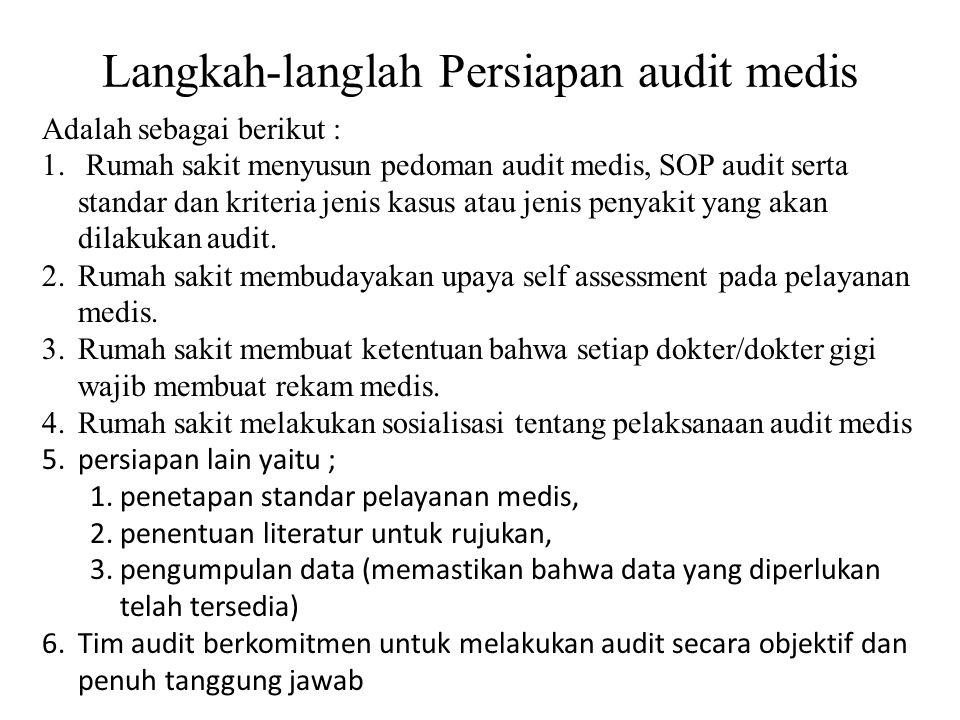 Langkah-langlah Persiapan audit medis