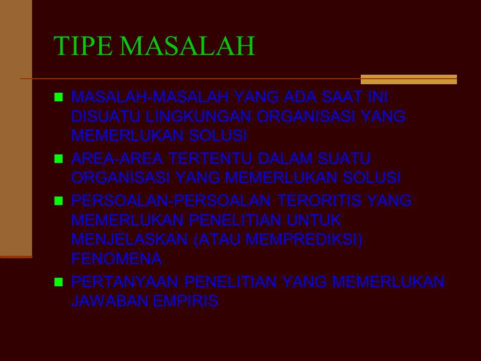 TIPE MASALAH MASALAH-MASALAH YANG ADA SAAT INI DISUATU LINGKUNGAN ORGANISASI YANG MEMERLUKAN SOLUSI.