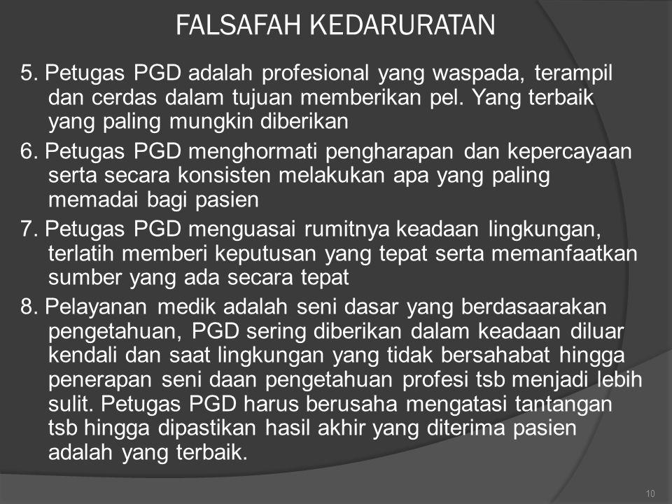 FALSAFAH KEDARURATAN