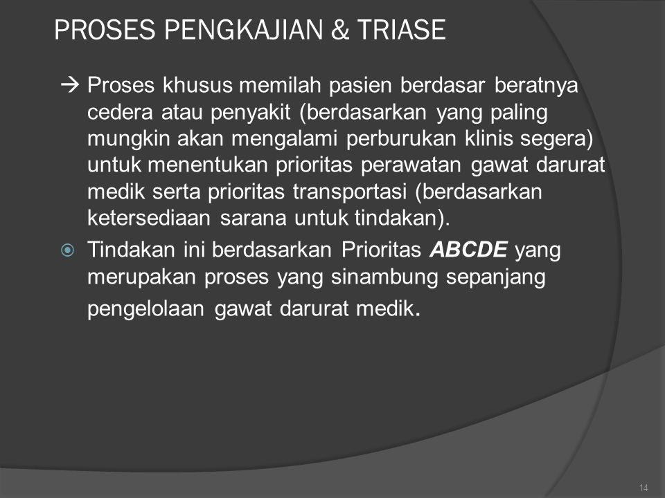 PROSES PENGKAJIAN & TRIASE