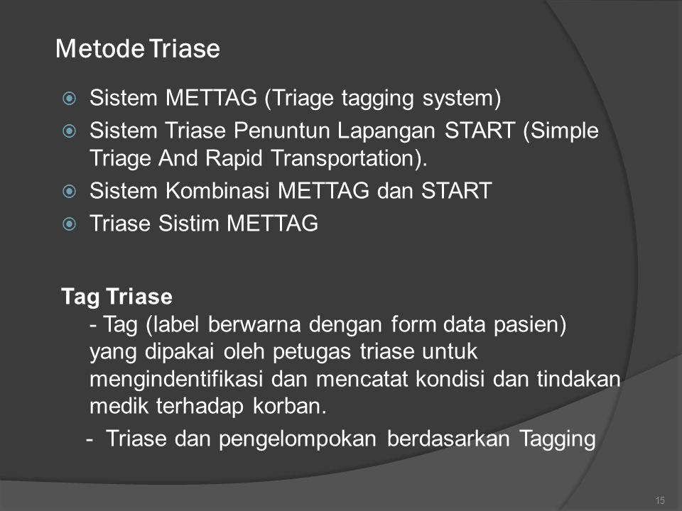 Metode Triase Sistem METTAG (Triage tagging system)