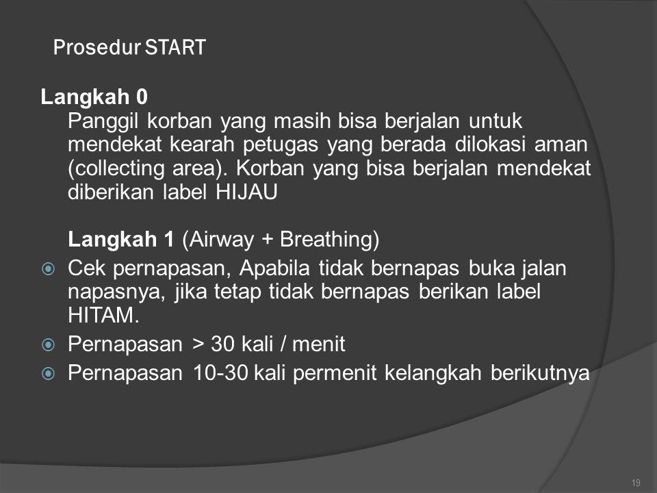 Prosedur START