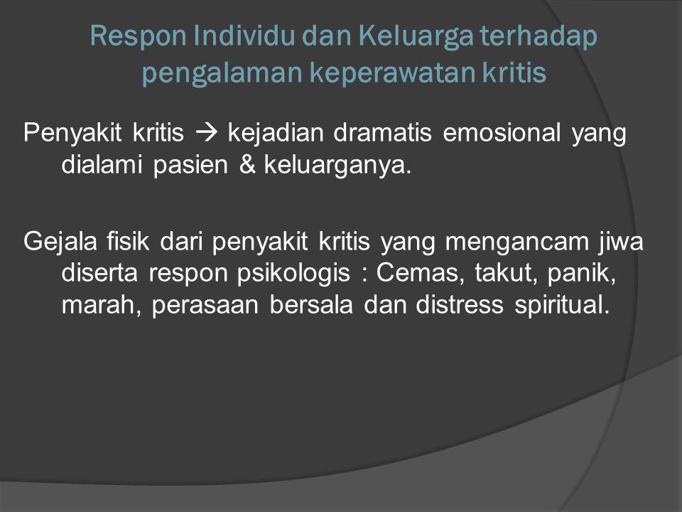 Respon Individu dan Keluarga terhadap pengalaman keperawatan kritis
