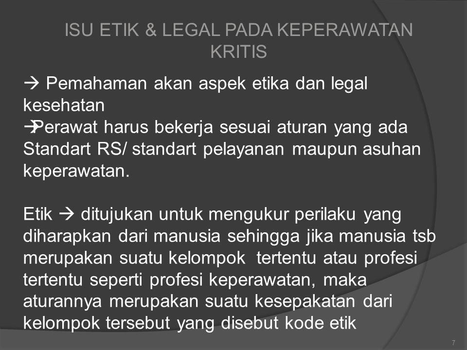 ISU ETIK & LEGAL PADA KEPERAWATAN KRITIS