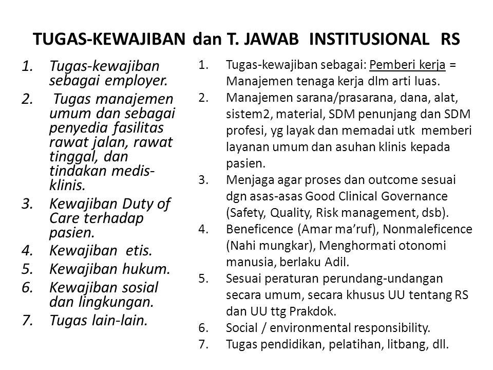 TUGAS-KEWAJIBAN dan T. JAWAB INSTITUSIONAL RS