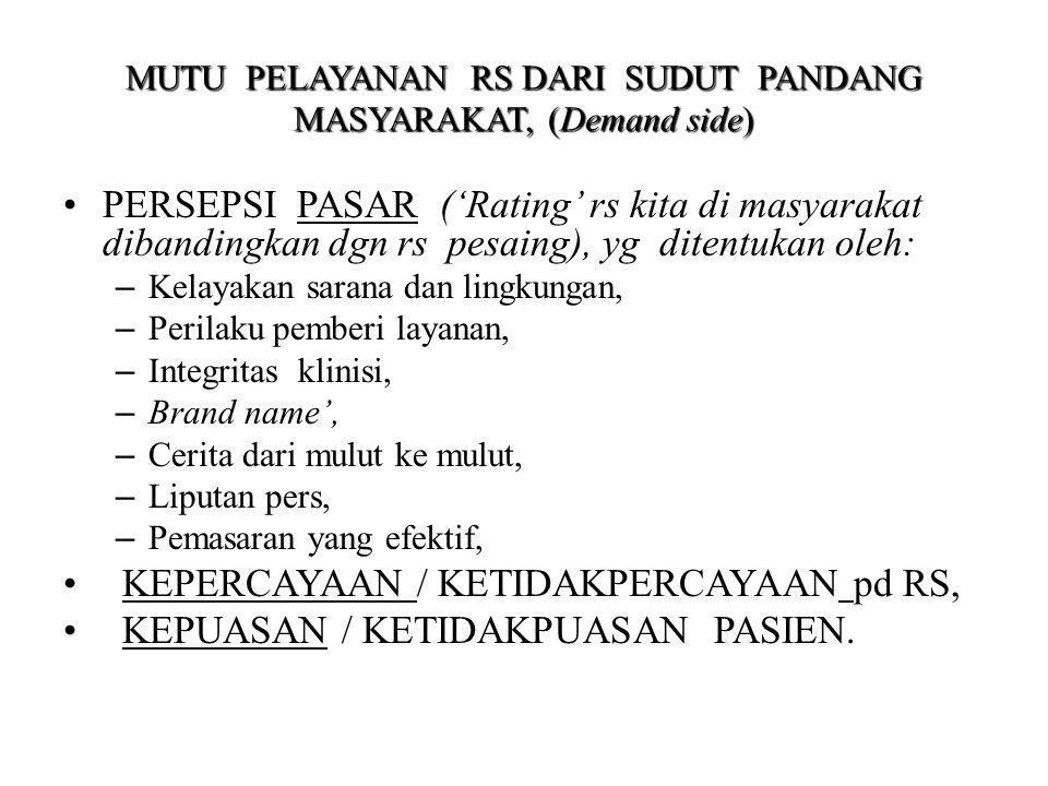 MUTU PELAYANAN RS DARI SUDUT PANDANG MASYARAKAT, (Demand side)