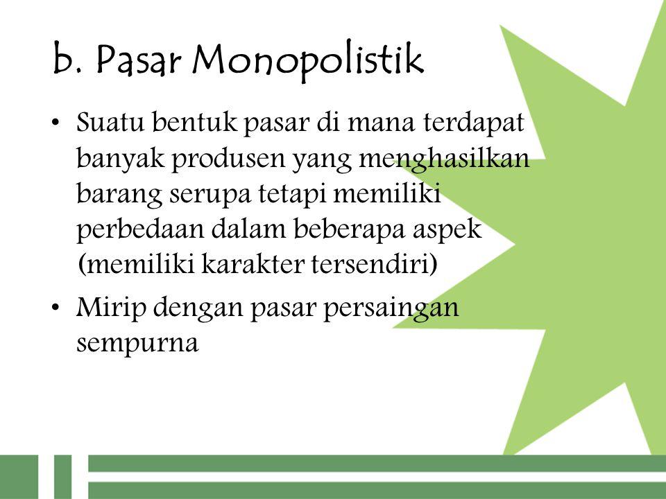 b. Pasar Monopolistik