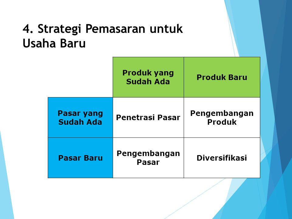 4. Strategi Pemasaran untuk Usaha Baru