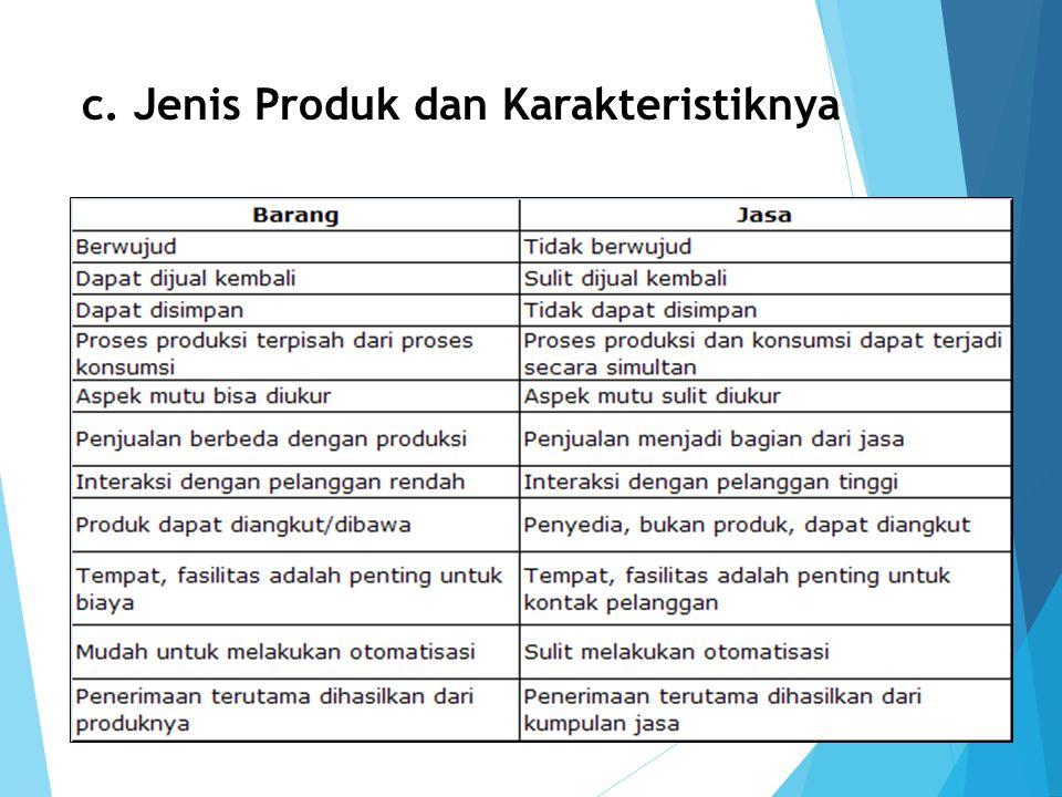 c. Jenis Produk dan Karakteristiknya