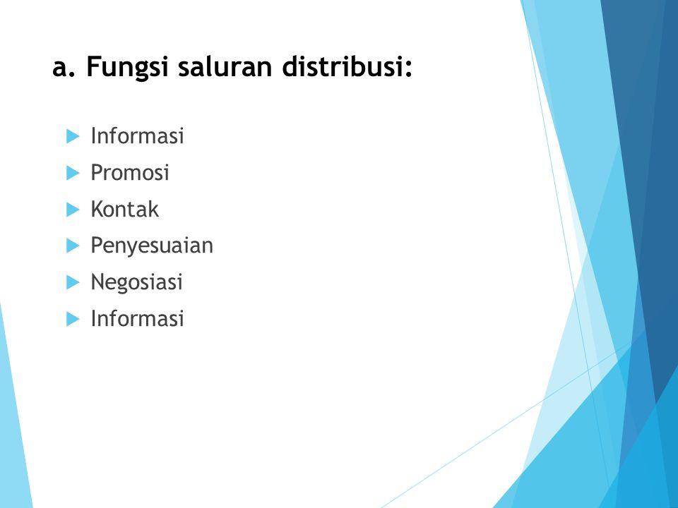 a. Fungsi saluran distribusi: