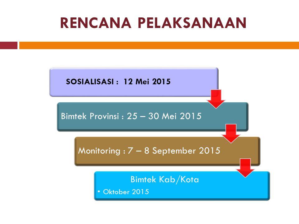 RENCANA PELAKSANAAN Bimtek Provinsi : 25 – 30 Mei 2015