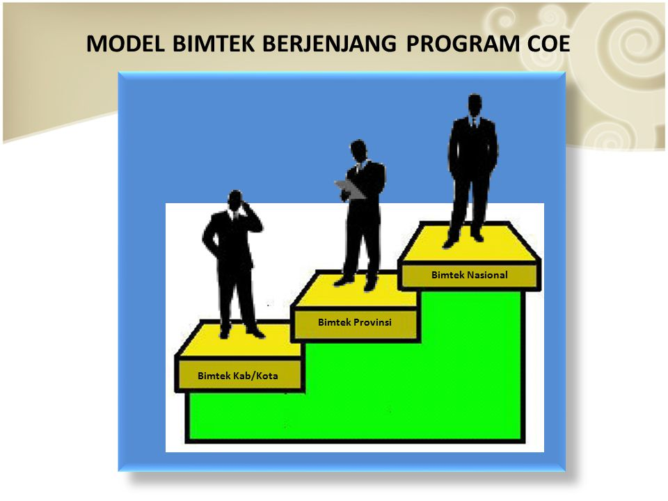 MODEL BIMTEK BERJENJANG PROGRAM COE