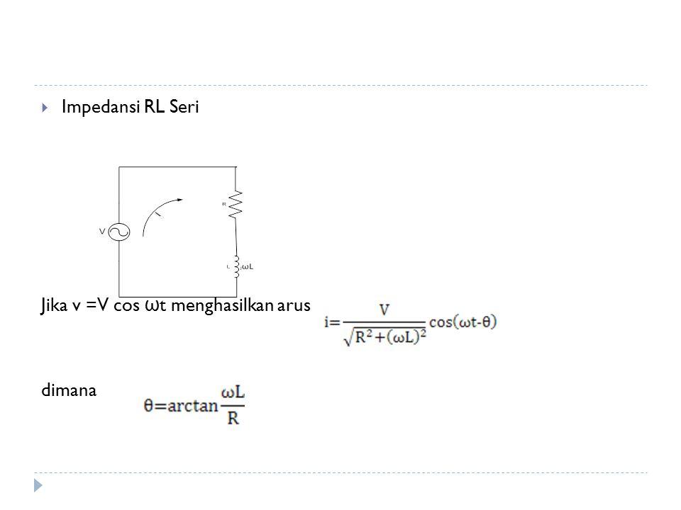 Impedansi RL Seri Jika v =V cos ωt menghasilkan arus dimana