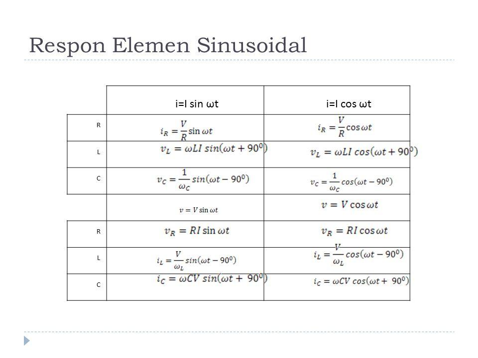 Respon Elemen Sinusoidal