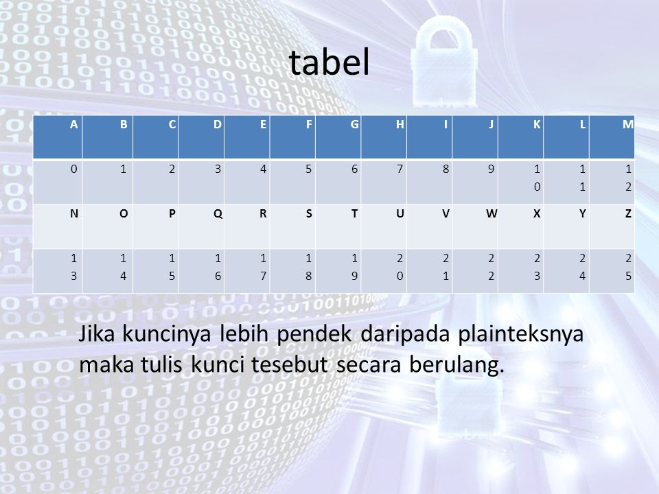 tabel A. B. C. D. E. F. G. H. I. J. K. L. M. 1. 2. 3. 4. 5. 6. 7. 8. 9. 10. 11.