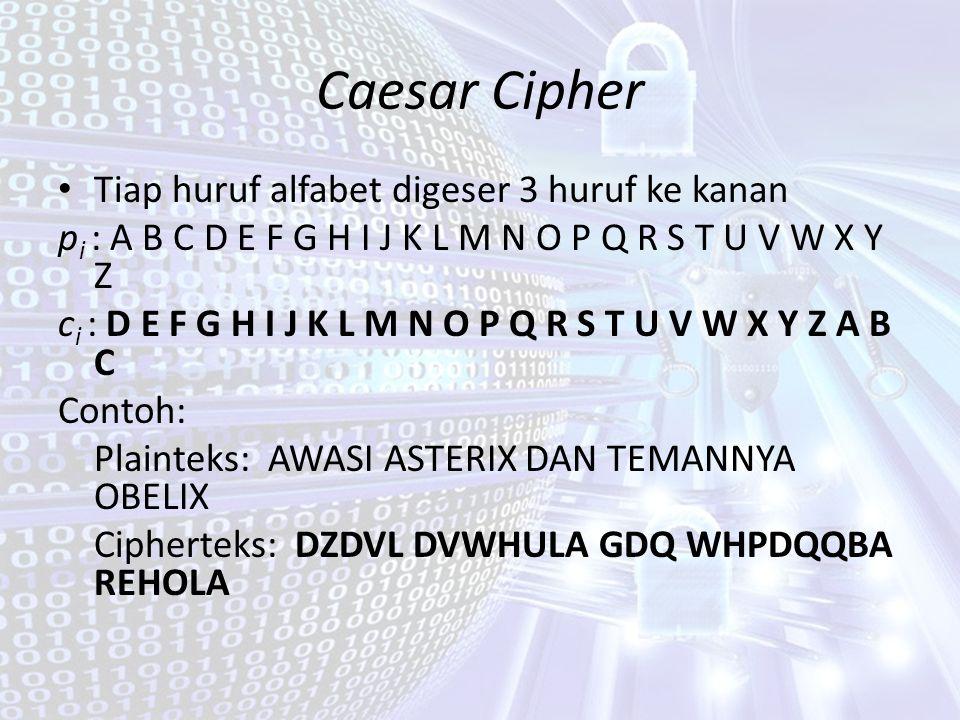 Caesar Cipher Tiap huruf alfabet digeser 3 huruf ke kanan