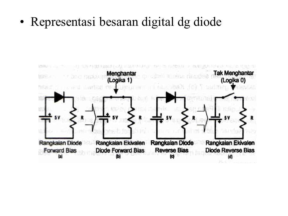 Representasi besaran digital dg diode