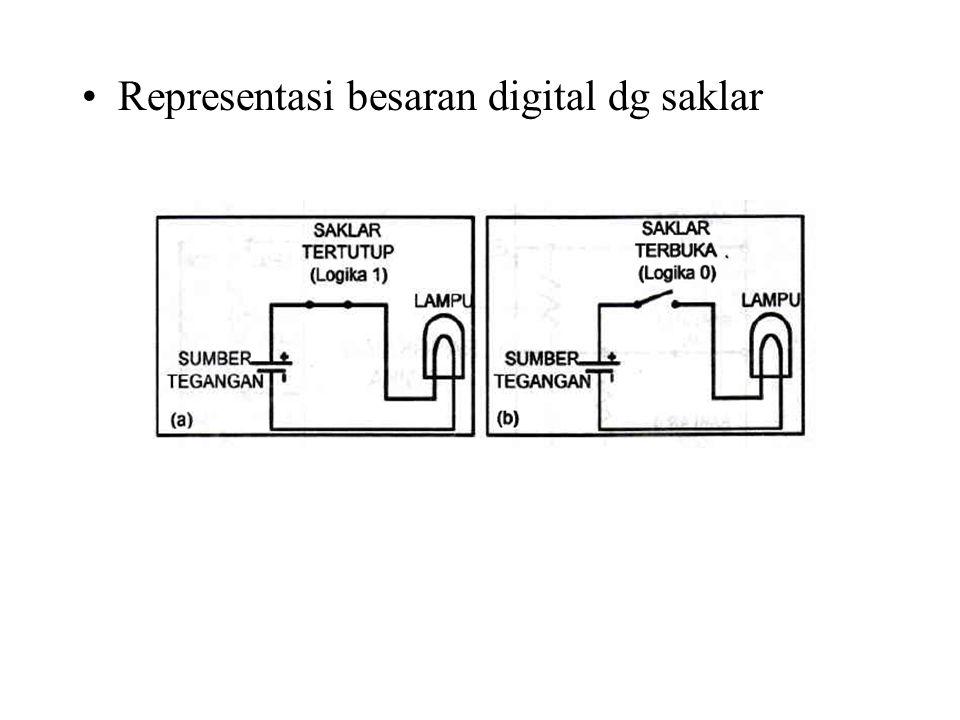 Representasi besaran digital dg saklar
