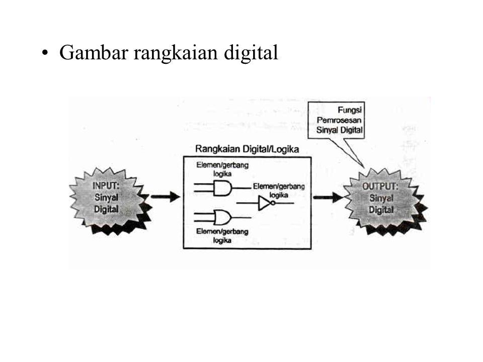 Gambar rangkaian digital