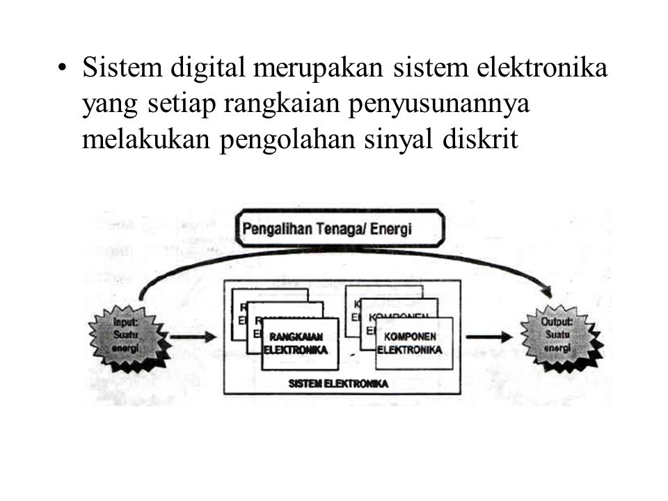 Sistem digital merupakan sistem elektronika yang setiap rangkaian penyusunannya melakukan pengolahan sinyal diskrit