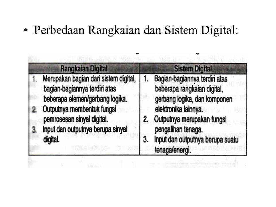 Perbedaan Rangkaian dan Sistem Digital: