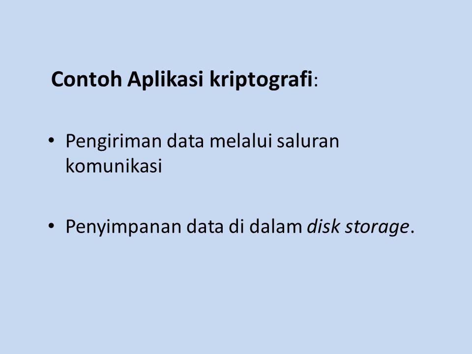 Contoh Aplikasi kriptografi: