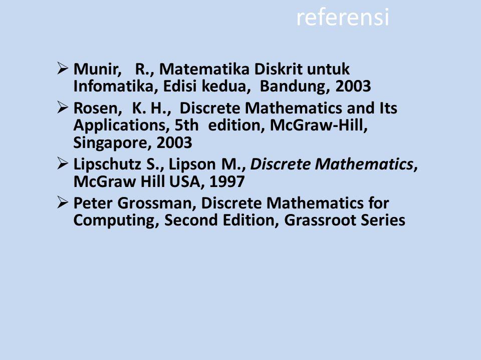 referensi Munir, R., Matematika Diskrit untuk Infomatika, Edisi kedua, Bandung, 2003.