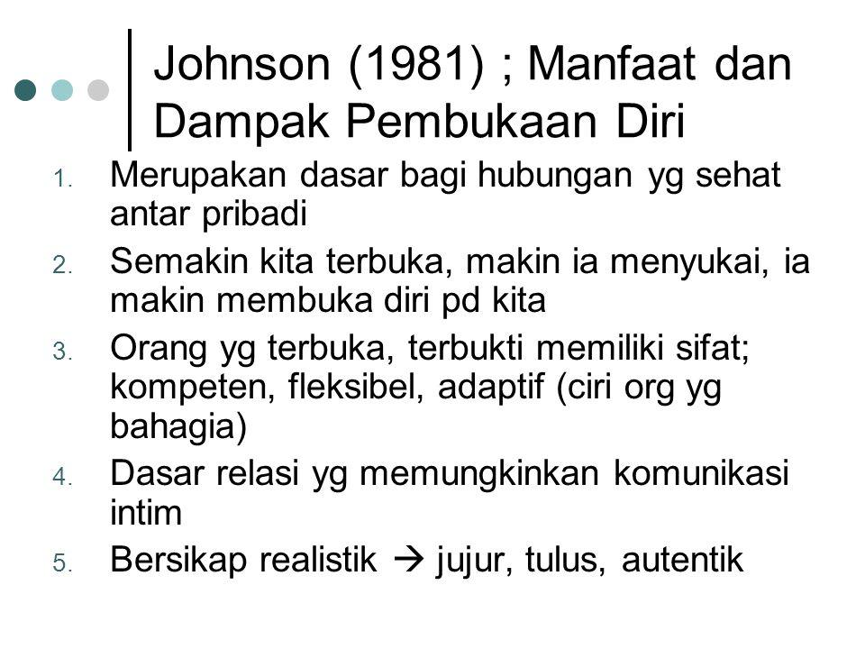 Johnson (1981) ; Manfaat dan Dampak Pembukaan Diri