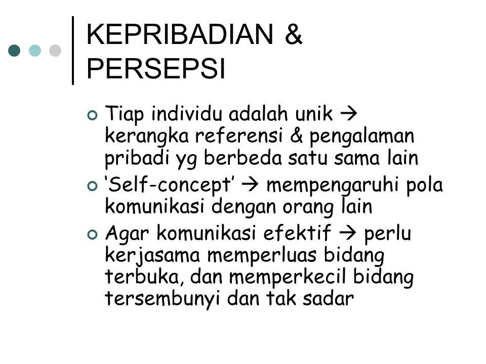 KEPRIBADIAN & PERSEPSI