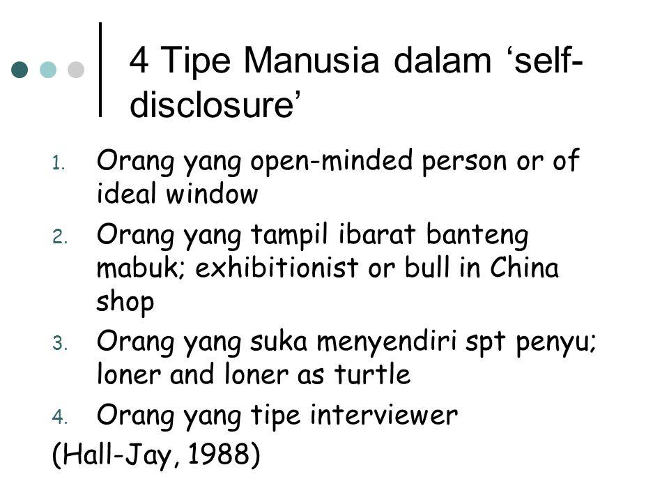 4 Tipe Manusia dalam 'self-disclosure'