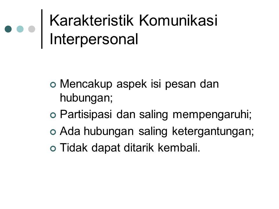 Karakteristik Komunikasi Interpersonal